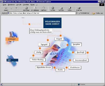 Screenshot des Internetauftritts der Volkswagenbank direct von 1999