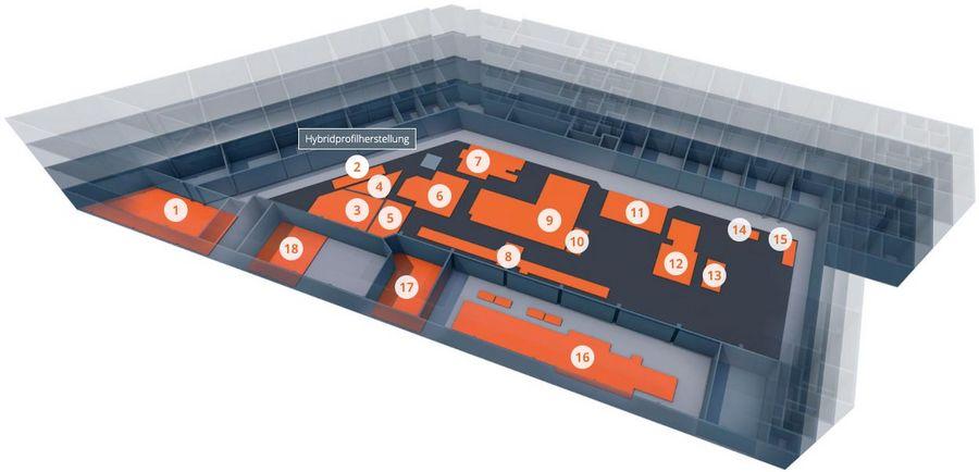 Screenshot der Laborauswahl der Open Hybrid LabFactory