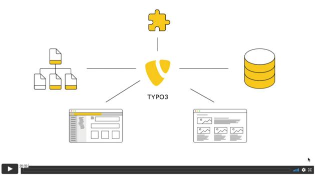 Screenshot eines Erklär-Videos zu TYPO3