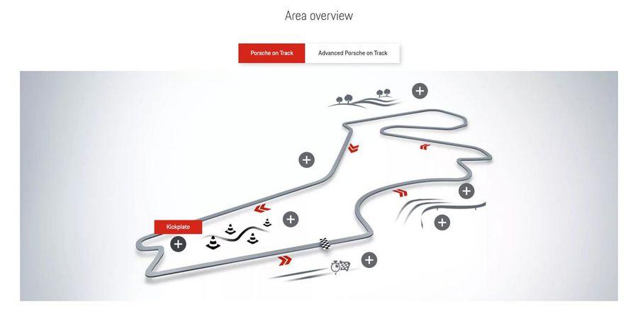 Screenshot der Strecke im Porsche Experience Center